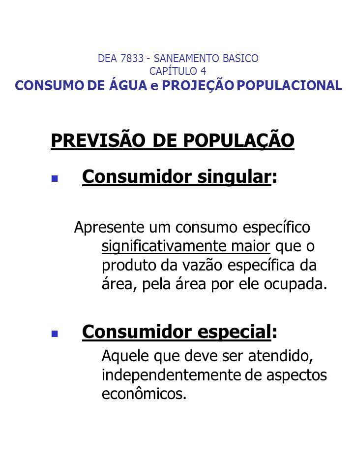 PREVISÃO DE POPULAÇÃO Consumidor singular: Consumidor especial: