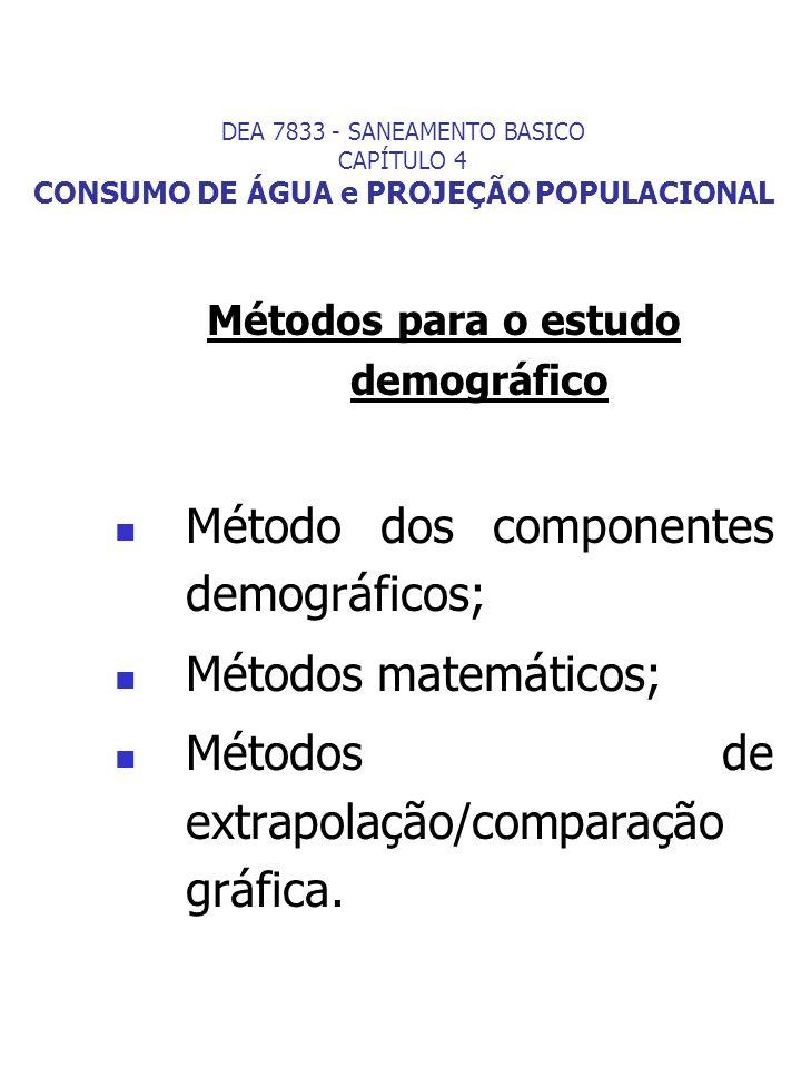 Métodos para o estudo demográfico