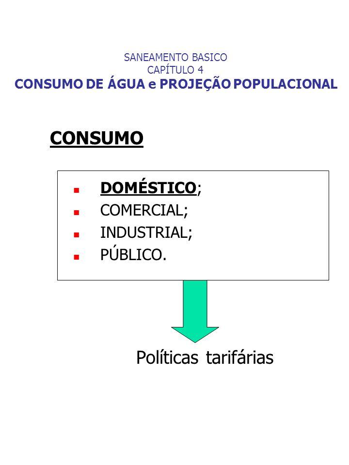 SANEAMENTO BASICO CAPÍTULO 4 CONSUMO DE ÁGUA e PROJEÇÃO POPULACIONAL