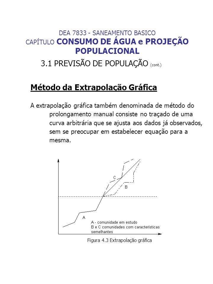 3.1 PREVISÃO DE POPULAÇÃO (cont.)