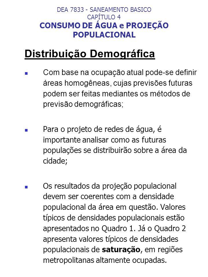 Distribuição Demográfica