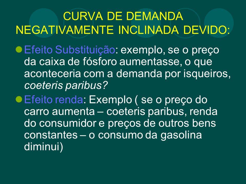 CURVA DE DEMANDA NEGATIVAMENTE INCLINADA DEVIDO: