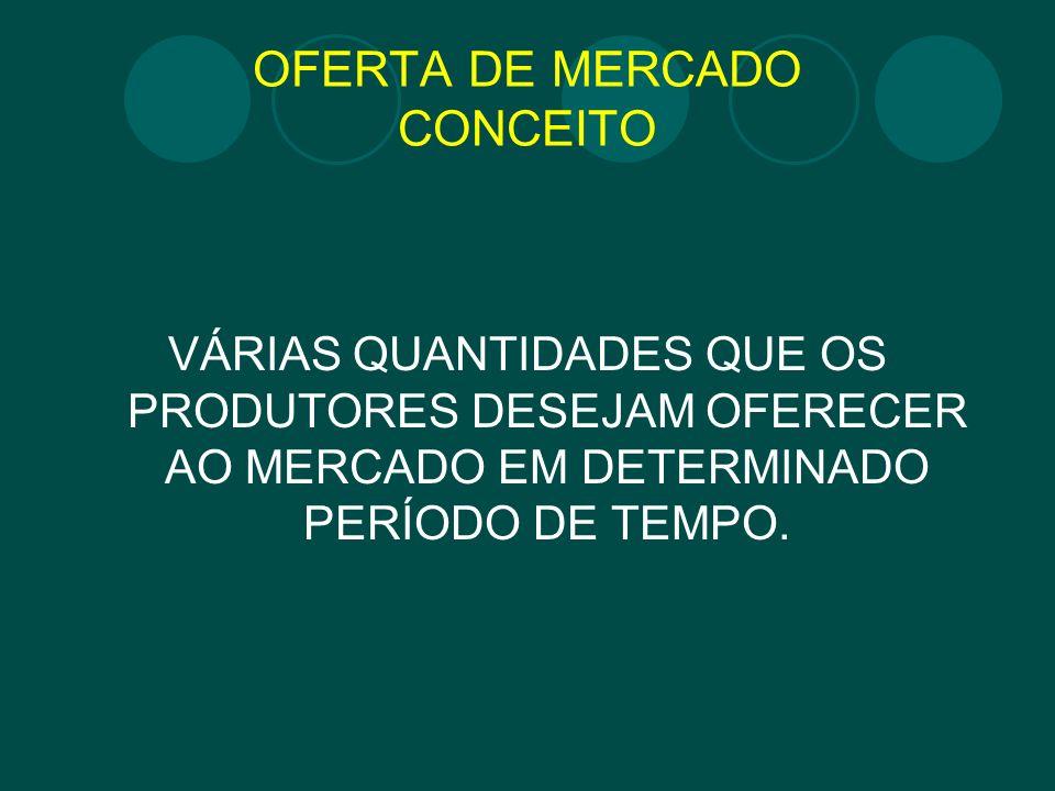 OFERTA DE MERCADO CONCEITO