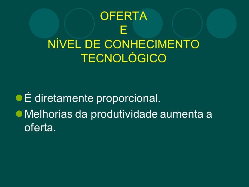 OFERTA E NÍVEL DE CONHECIMENTO TECNOLÓGICO