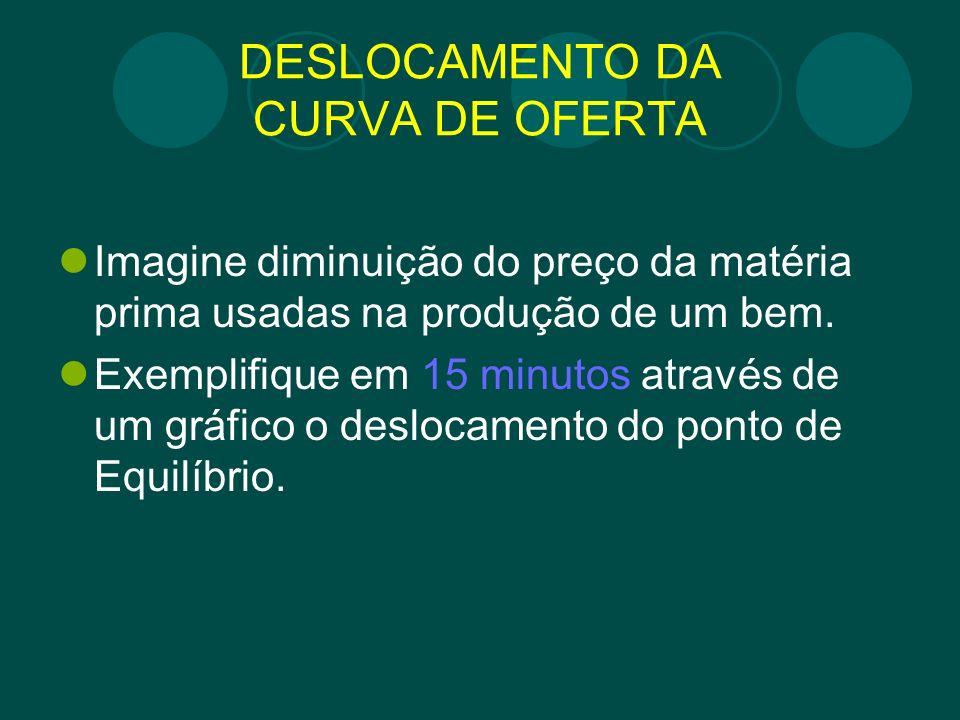 DESLOCAMENTO DA CURVA DE OFERTA