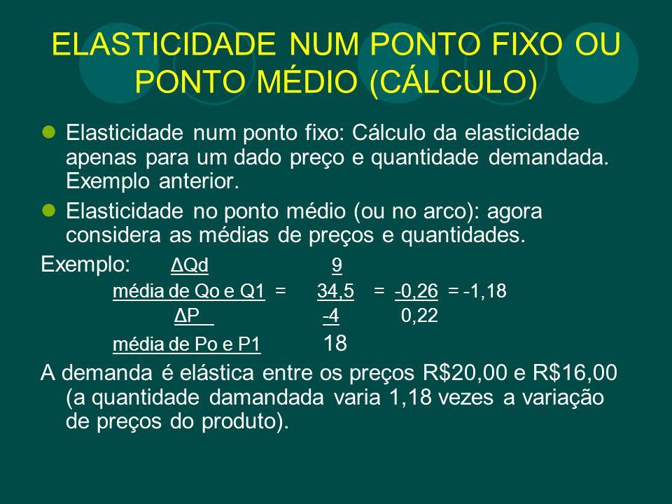 ELASTICIDADE NUM PONTO FIXO OU PONTO MÉDIO (CÁLCULO)