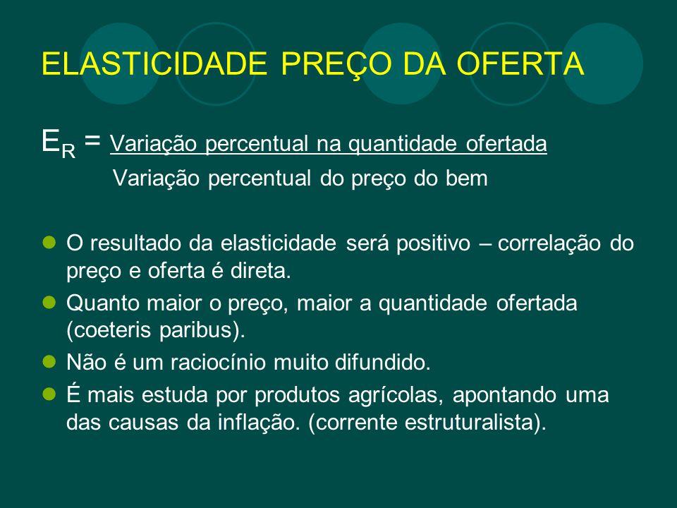 ELASTICIDADE PREÇO DA OFERTA