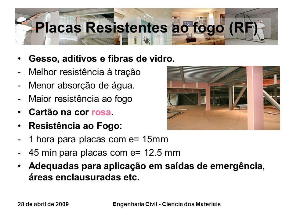 Placas Resistentes ao fogo (RF)