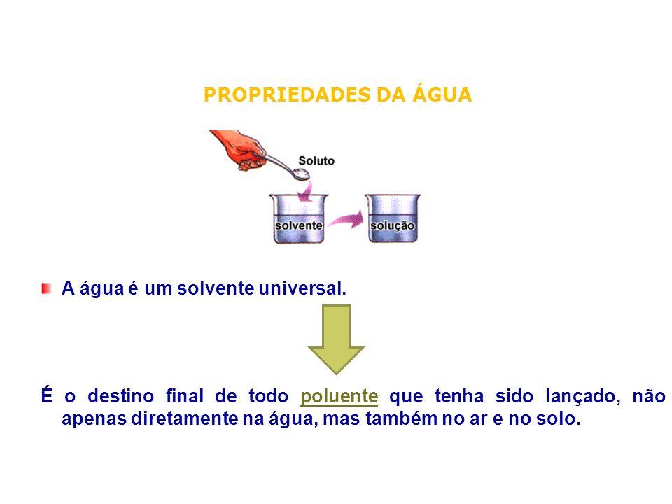PROPRIEDADES DA ÁGUA A água é um solvente universal.