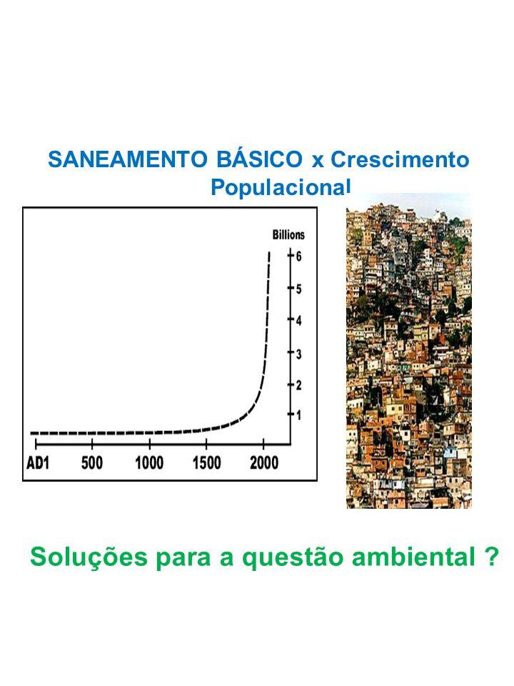 Soluções para a questão ambiental