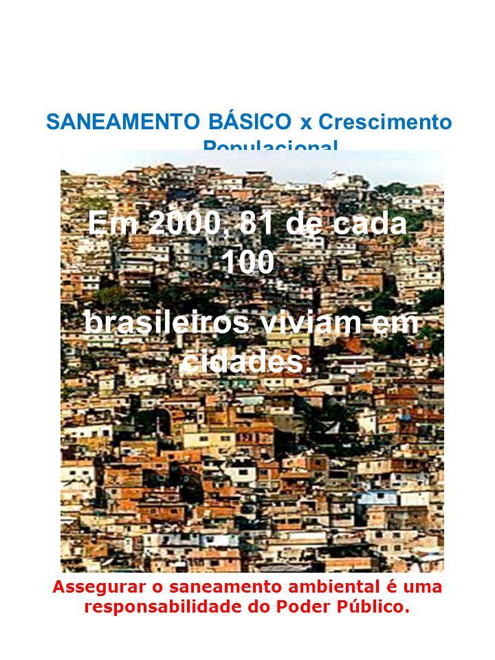 Em 2000, 81 de cada 100 brasileiros viviam em cidades.