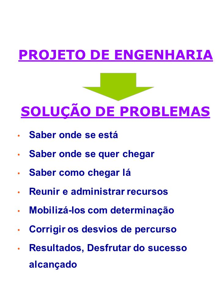 PROJETO DE ENGENHARIA SOLUÇÃO DE PROBLEMAS