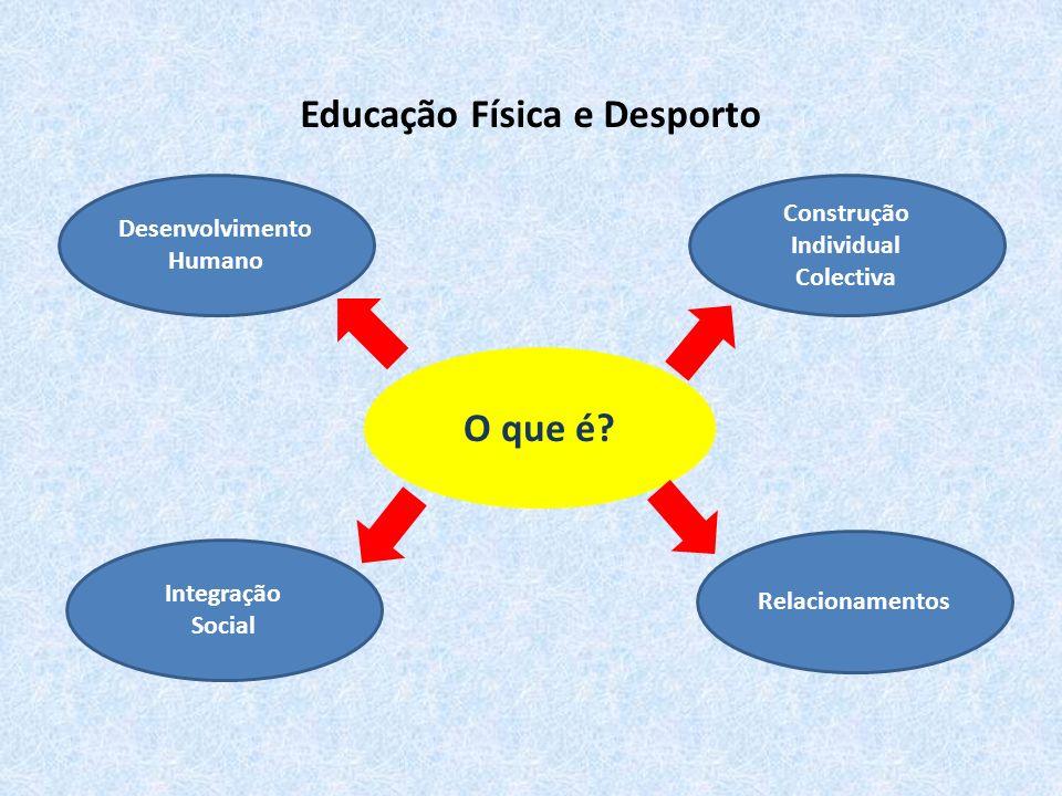 Educação Física e Desporto Construção Individual