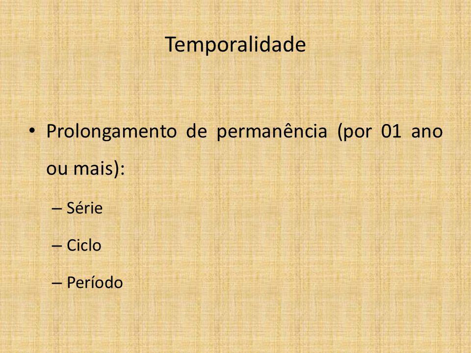 Temporalidade Prolongamento de permanência (por 01 ano ou mais): Série