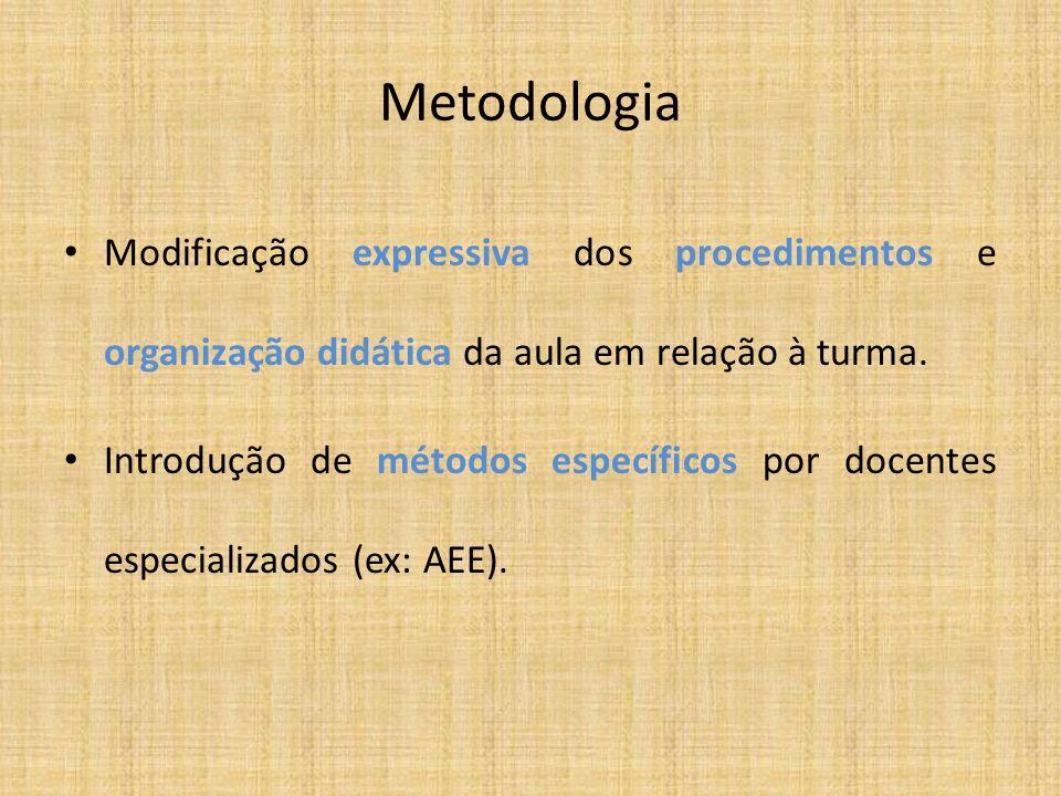Metodologia Modificação expressiva dos procedimentos e organização didática da aula em relação à turma.