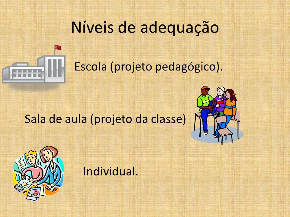 Níveis de adequação Escola (projeto pedagógico).