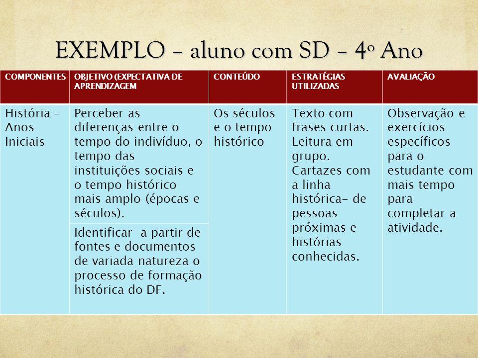 EXEMPLO – aluno com SD – 4º Ano