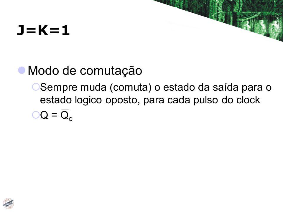 J=K=1 Modo de comutação. Sempre muda (comuta) o estado da saída para o estado logico oposto, para cada pulso do clock.