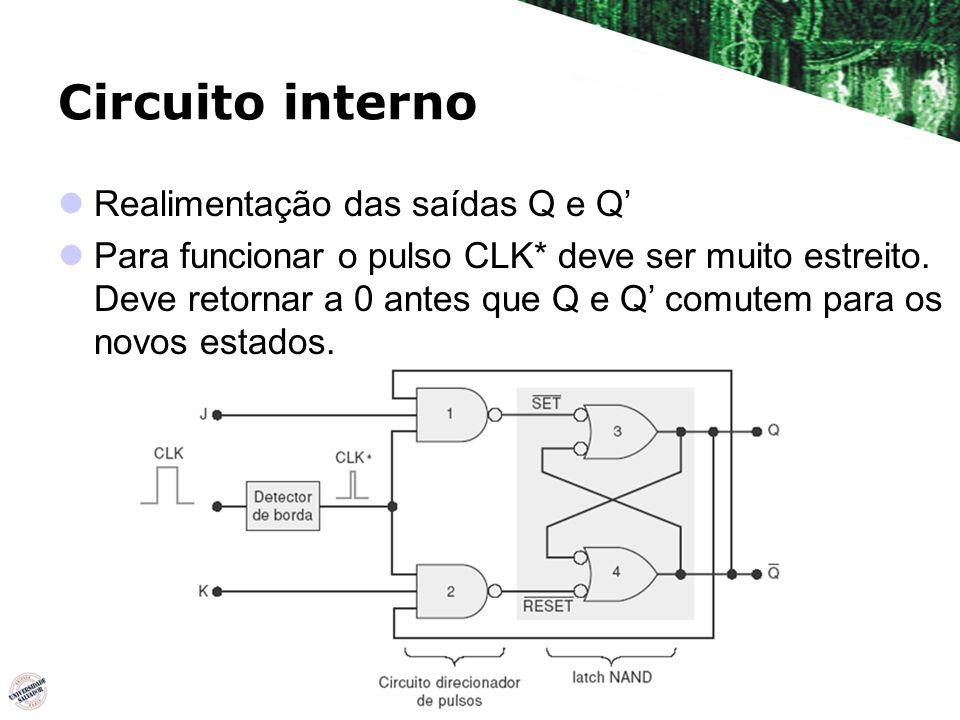 Circuito interno Realimentação das saídas Q e Q'