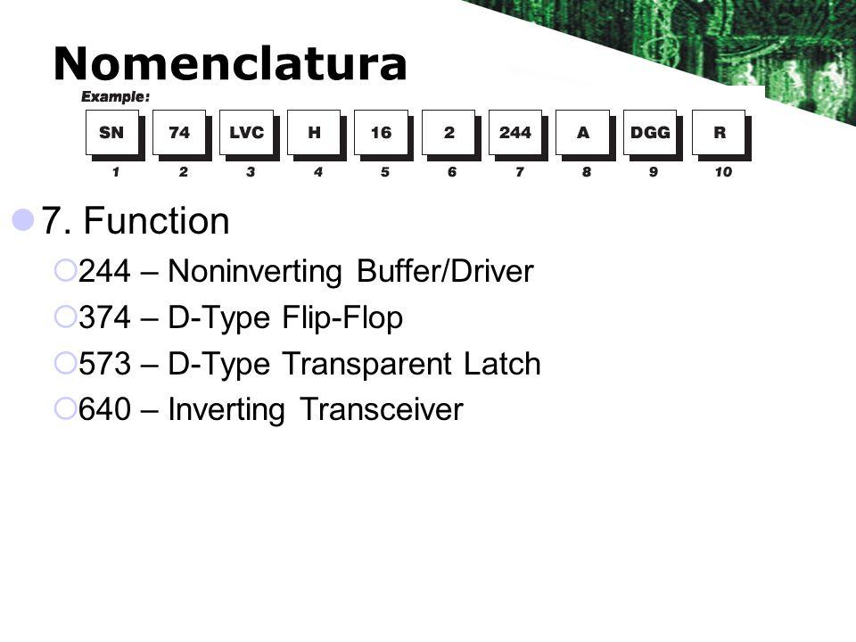 Nomenclatura 7. Function 244 – Noninverting Buffer/Driver