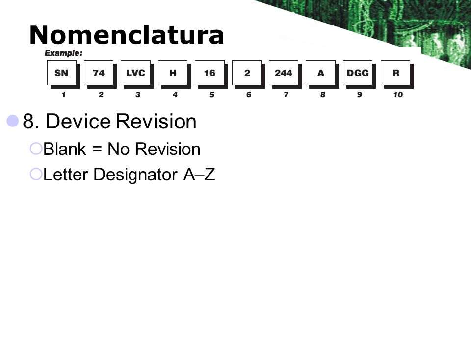 Nomenclatura 8. Device Revision Blank = No Revision
