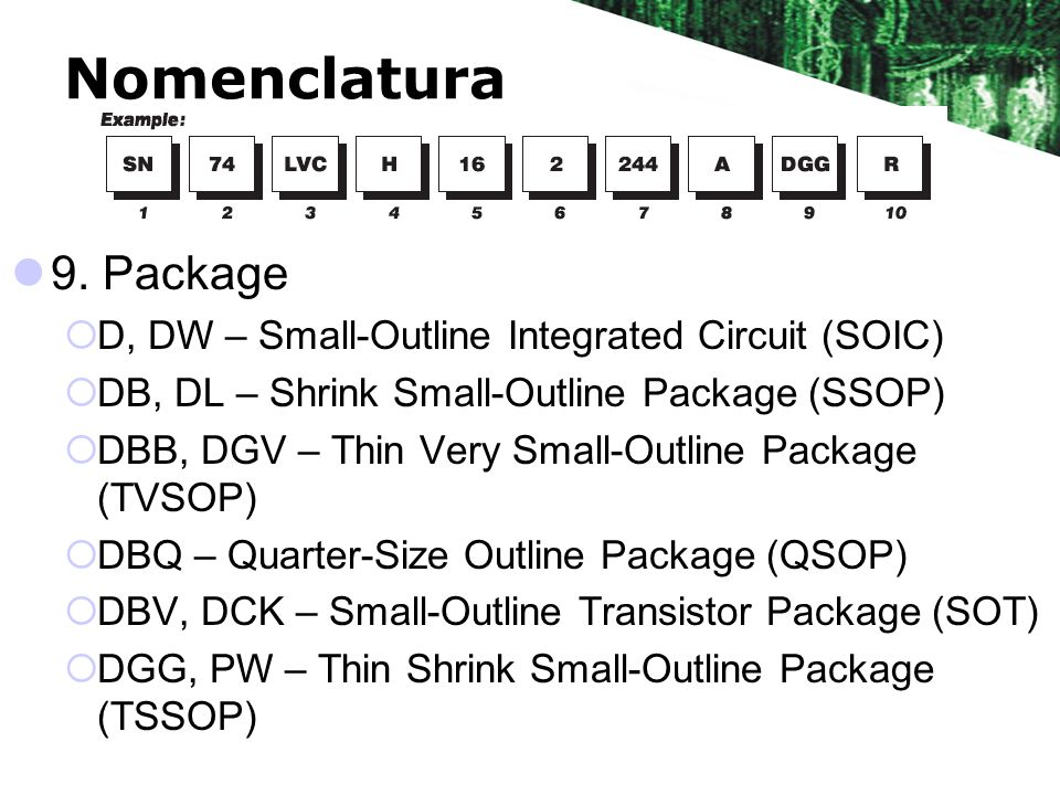 Nomenclatura 9. Package. D, DW – Small-Outline Integrated Circuit (SOIC) DB, DL – Shrink Small-Outline Package (SSOP)
