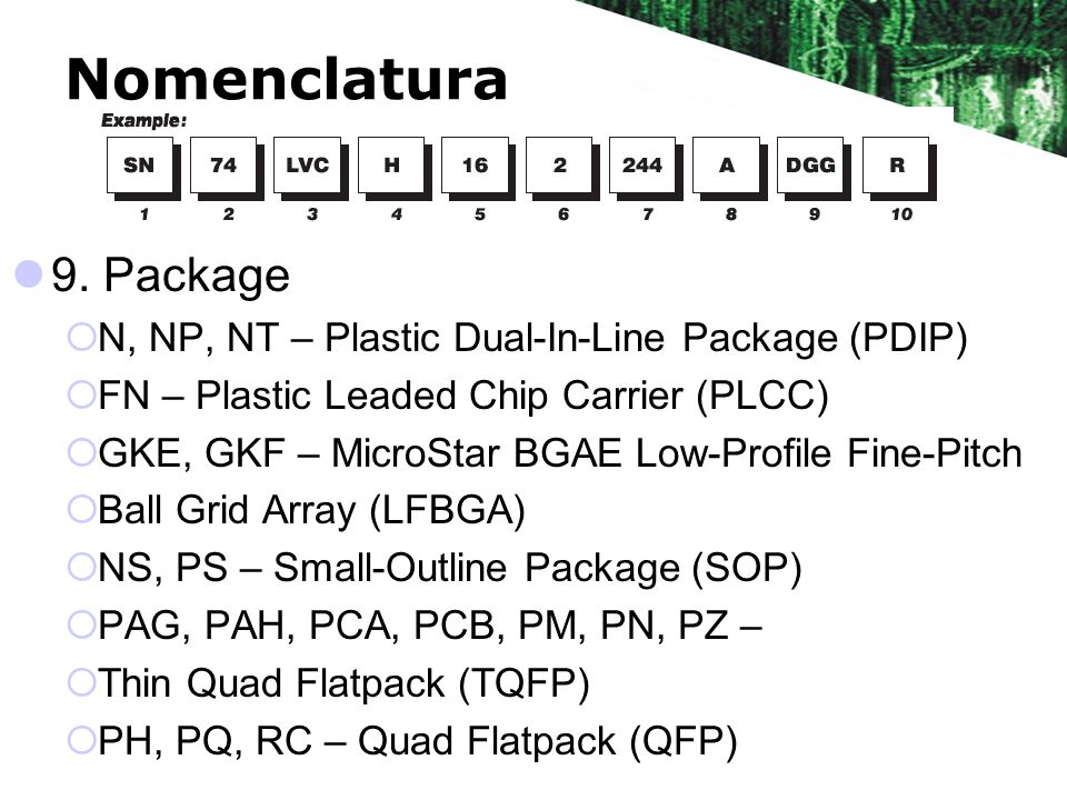 Nomenclatura9. Package. N, NP, NT – Plastic Dual-In-Line Package (PDIP) FN – Plastic Leaded Chip Carrier (PLCC)