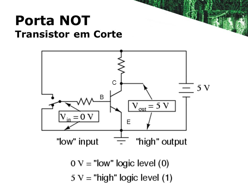 Porta NOT Transistor em Corte