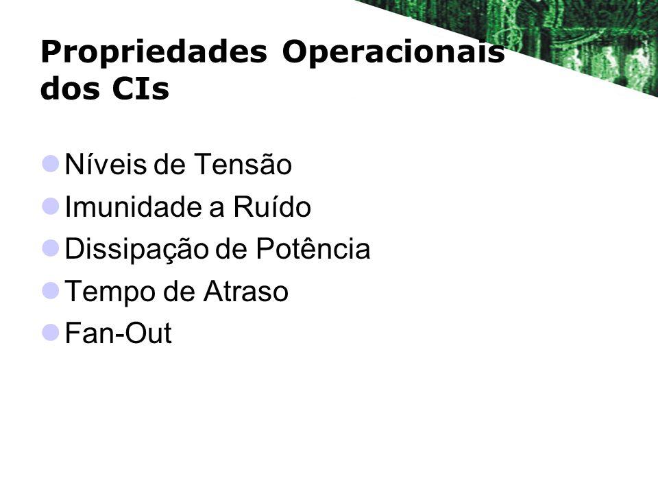 Propriedades Operacionais dos CIs