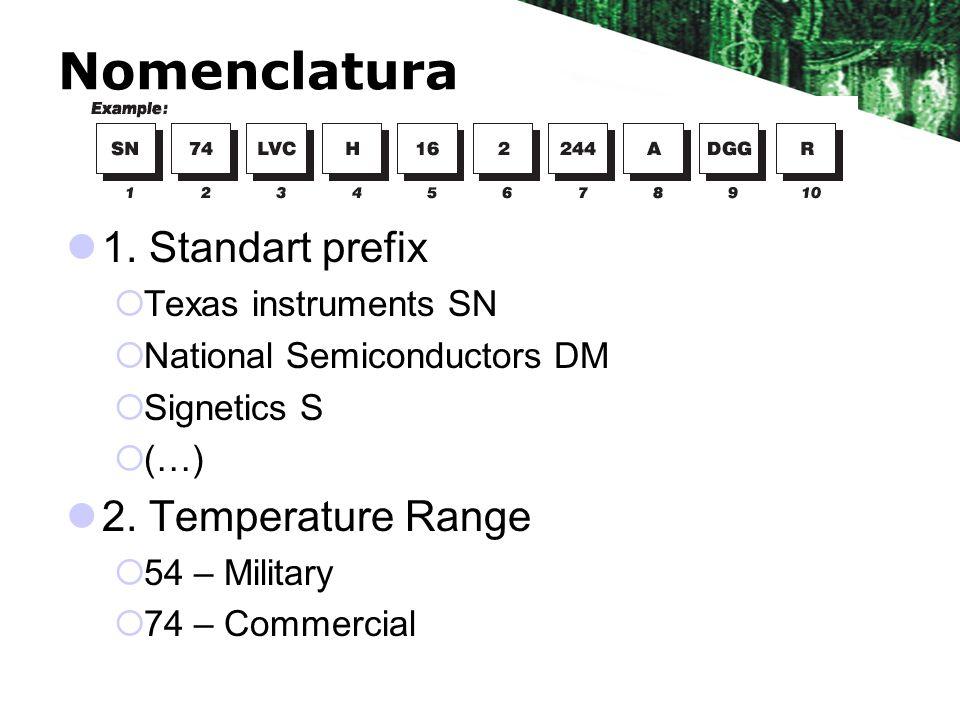 Nomenclatura 1. Standart prefix 2. Temperature Range
