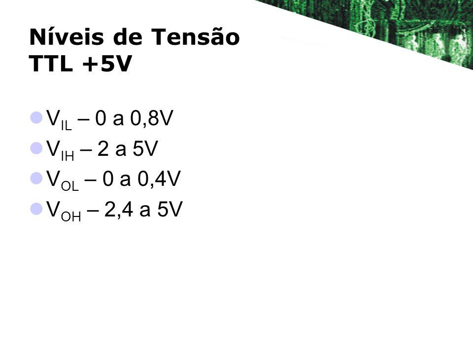 Níveis de Tensão TTL +5V VIL – 0 a 0,8V VIH – 2 a 5V VOL – 0 a 0,4V
