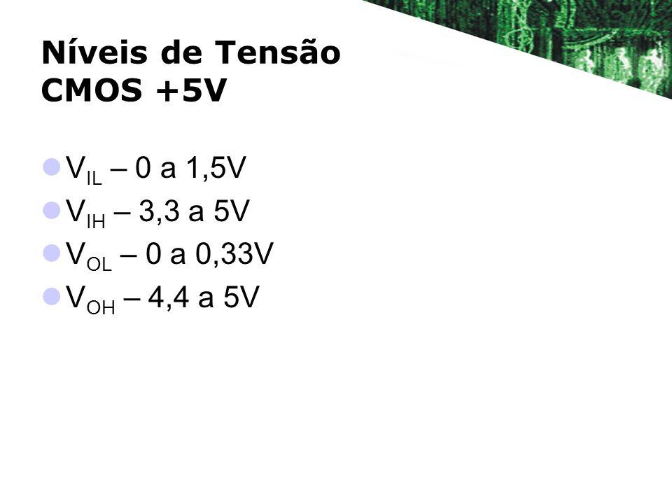 Níveis de Tensão CMOS +5V