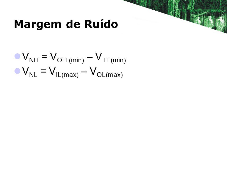 Margem de Ruído VNH = VOH (min) – VIH (min) VNL = VIL(max) – VOL(max)