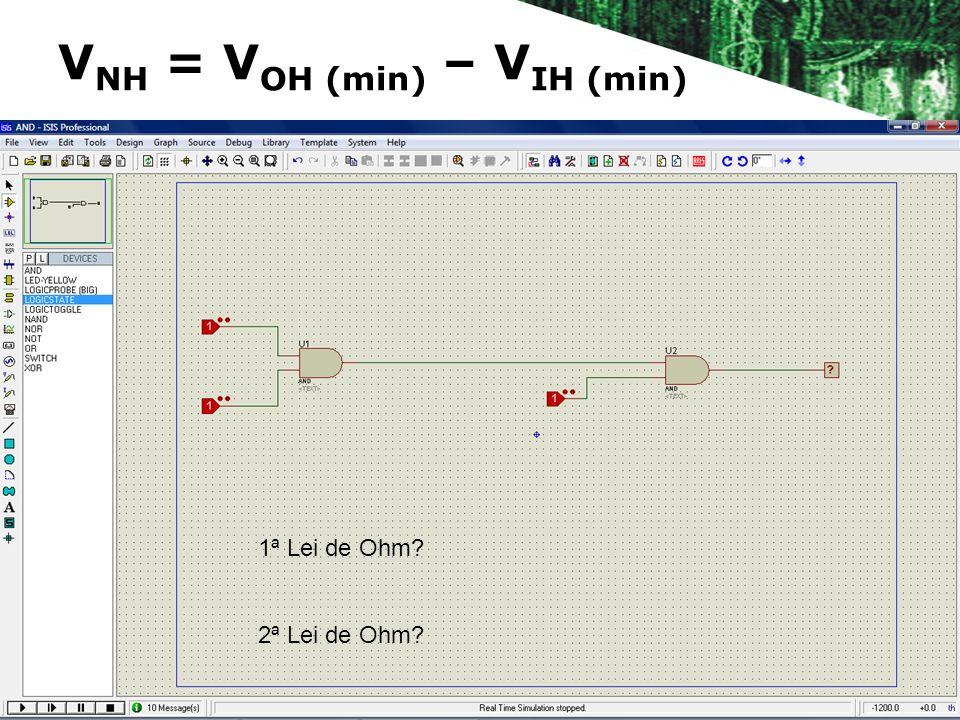 VNH = VOH (min) – VIH (min)