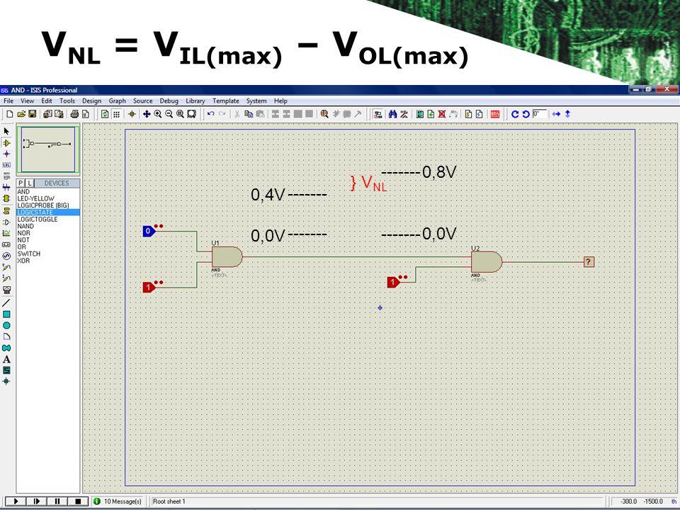VNL = VIL(max) – VOL(max)