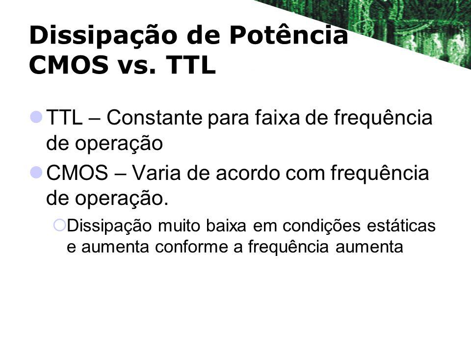 Dissipação de Potência CMOS vs. TTL