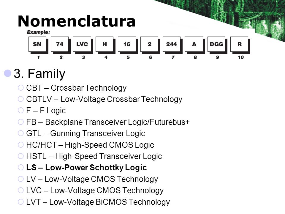 Nomenclatura 3. Family CBT – Crossbar Technology