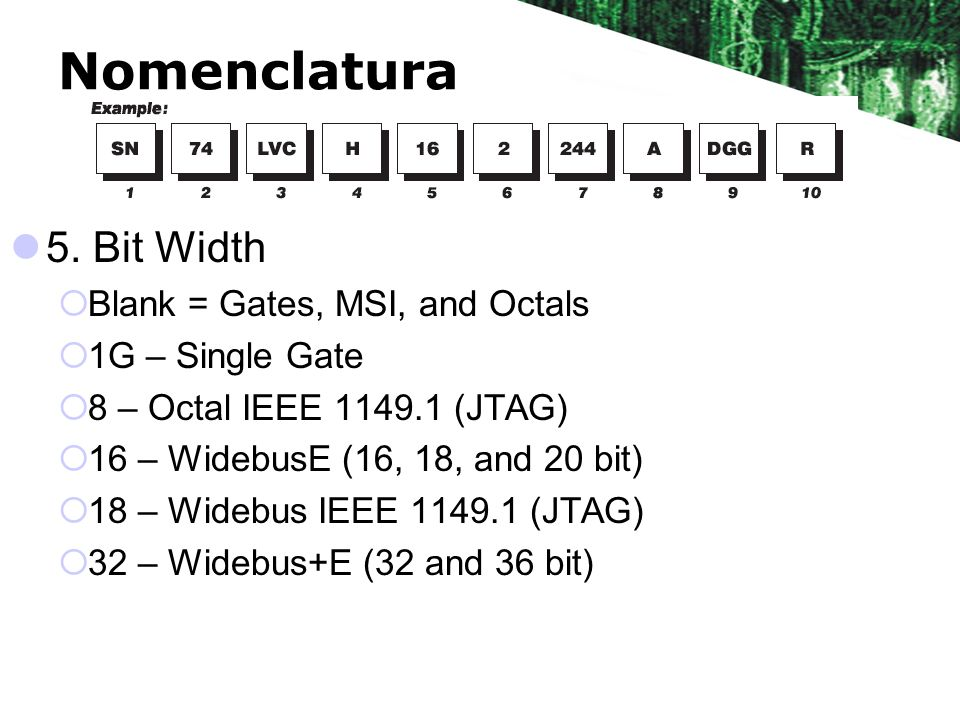 Nomenclatura 5. Bit Width Blank = Gates, MSI, and Octals