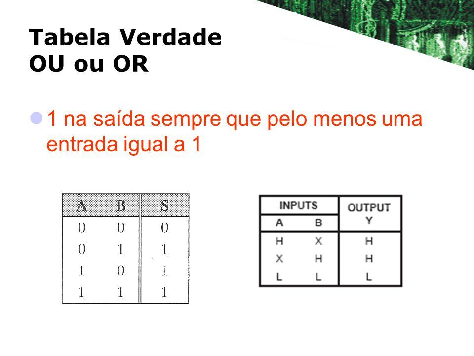 Tabela Verdade OU ou OR 1 na saída sempre que pelo menos uma entrada igual a 1