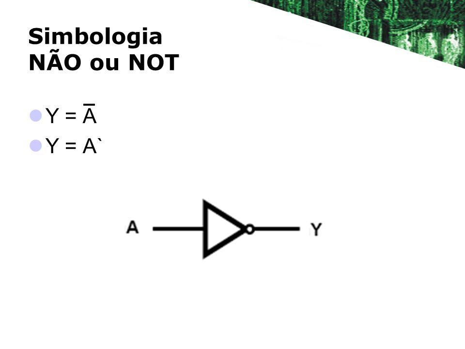 Simbologia NÃO ou NOT Y = A Y = A`