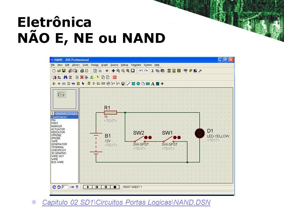 Eletrônica NÃO E, NE ou NAND