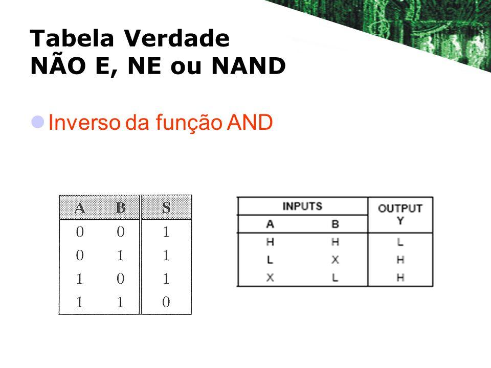 Tabela Verdade NÃO E, NE ou NAND