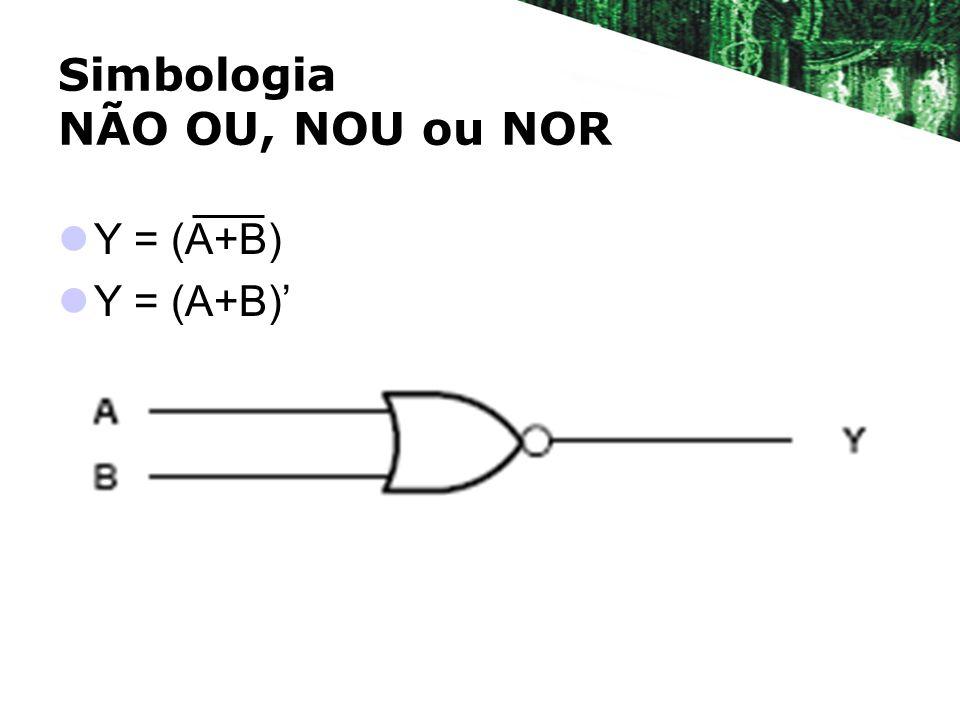 Simbologia NÃO OU, NOU ou NOR