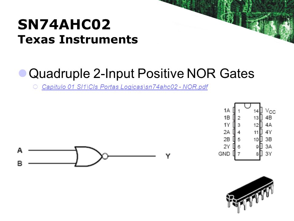 SN74AHC02 Texas Instruments