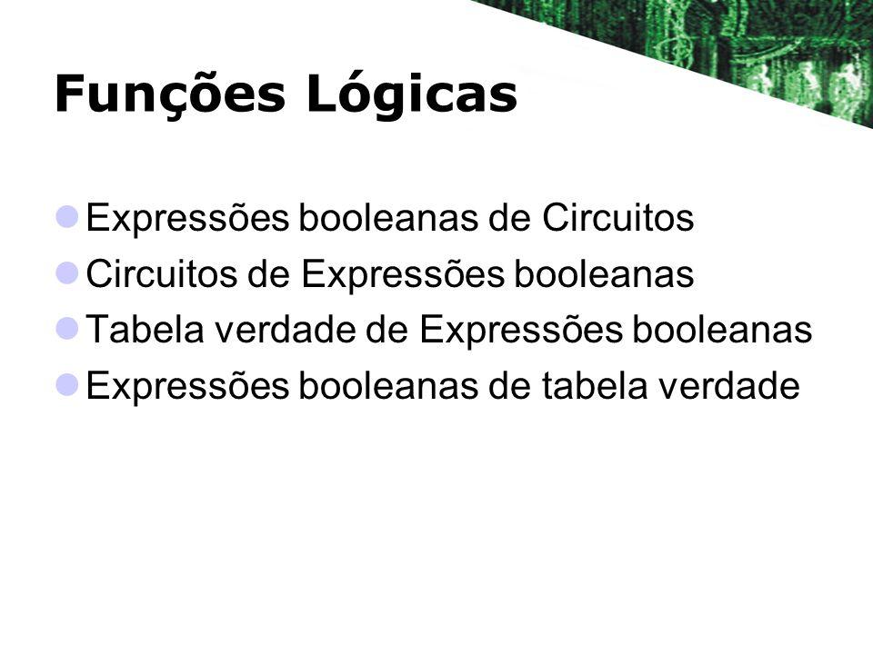 Funções Lógicas Expressões booleanas de Circuitos
