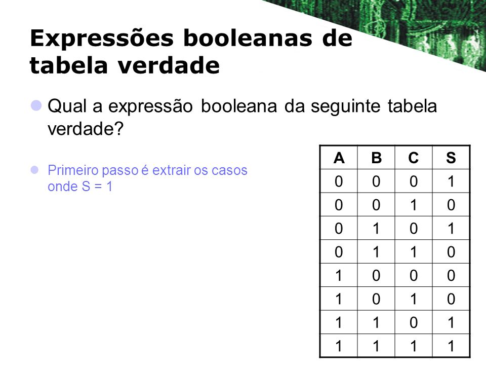 Expressões booleanas de tabela verdade