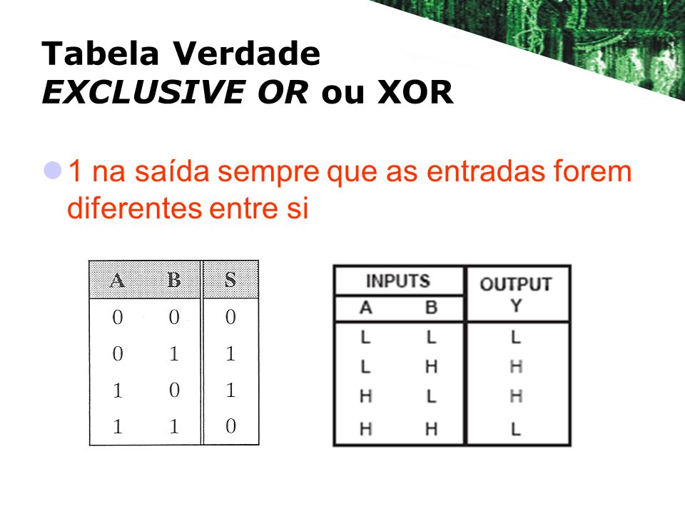 Tabela Verdade EXCLUSIVE OR ou XOR