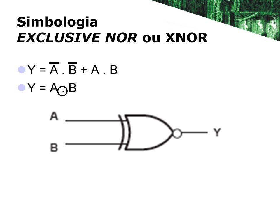 Simbologia EXCLUSIVE NOR ou XNOR