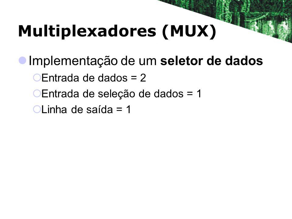 Multiplexadores (MUX)