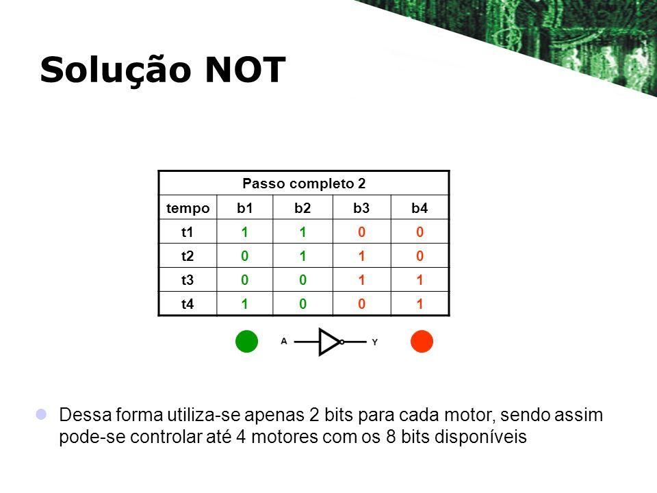 Solução NOT Passo completo 2. tempo. b1. b2. b3. b4. t1. 1. t2. t3. t4.
